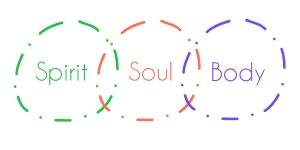 spirit-soul-body-demo
